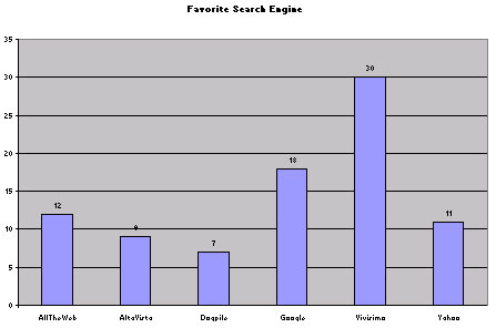 Using Excel to Create a Chart or Graph with Pictures in the Graph