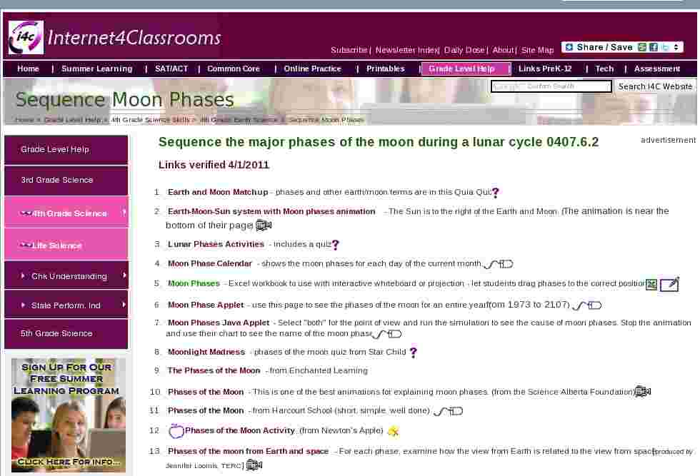 Sequence Moon Phases & Eclipses Fourth 4th Grade Science Standards I4C