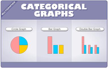 Seventh Grade Language Skill Builders - Interpret Graphs