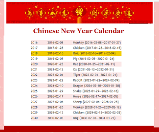 When Is Chinese New Year In 2020.Chinese New Year 2020 Calendar Chinese New Year 2020 And