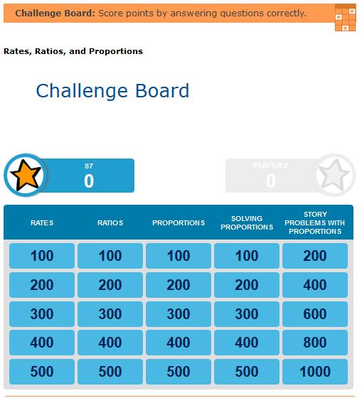 Seventh Grade Interactive Math Skills - Ratio and Proportion