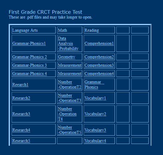 Assessment Help At Internet For Classrooms, Practice Exams & Skills