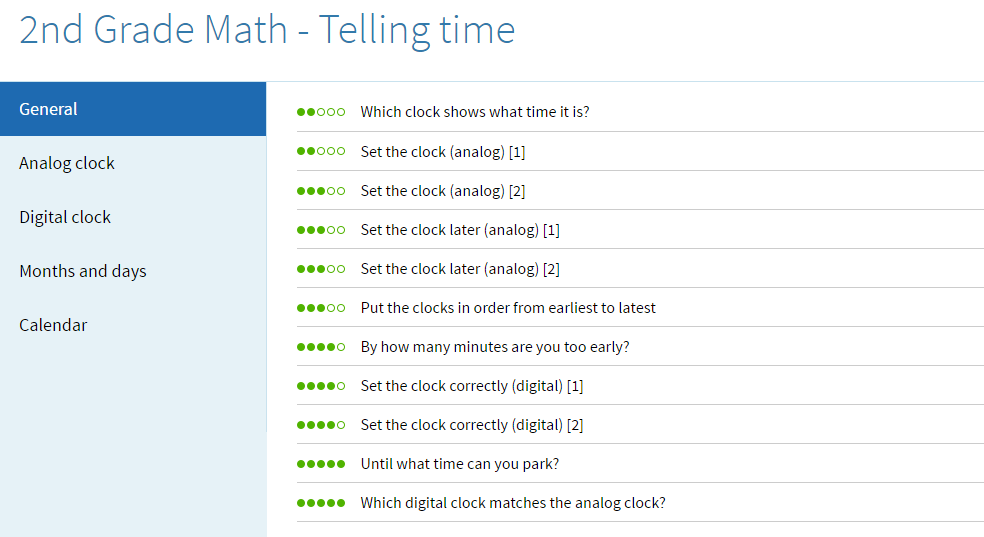 Second Grade Math help on standardized tests, telling time