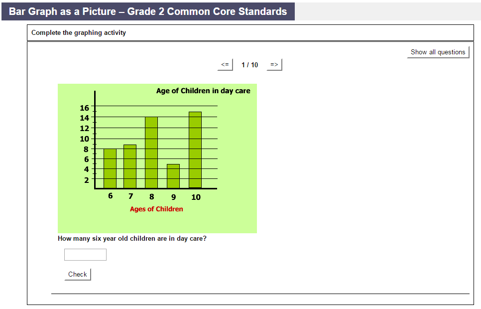 Second Grade Math help on standardized tests, graphs, charts, diagrams